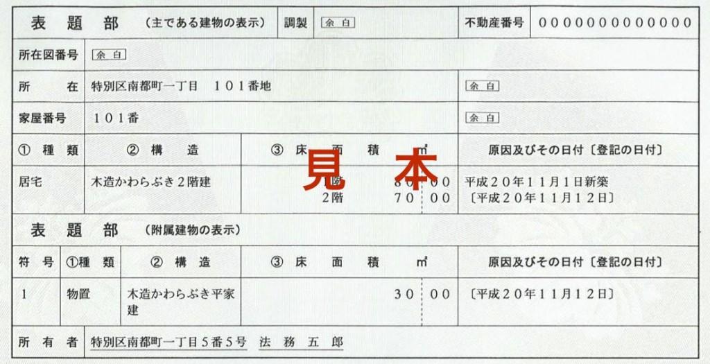 新築時の登記費用を節約するために。登記簿謄本の表題