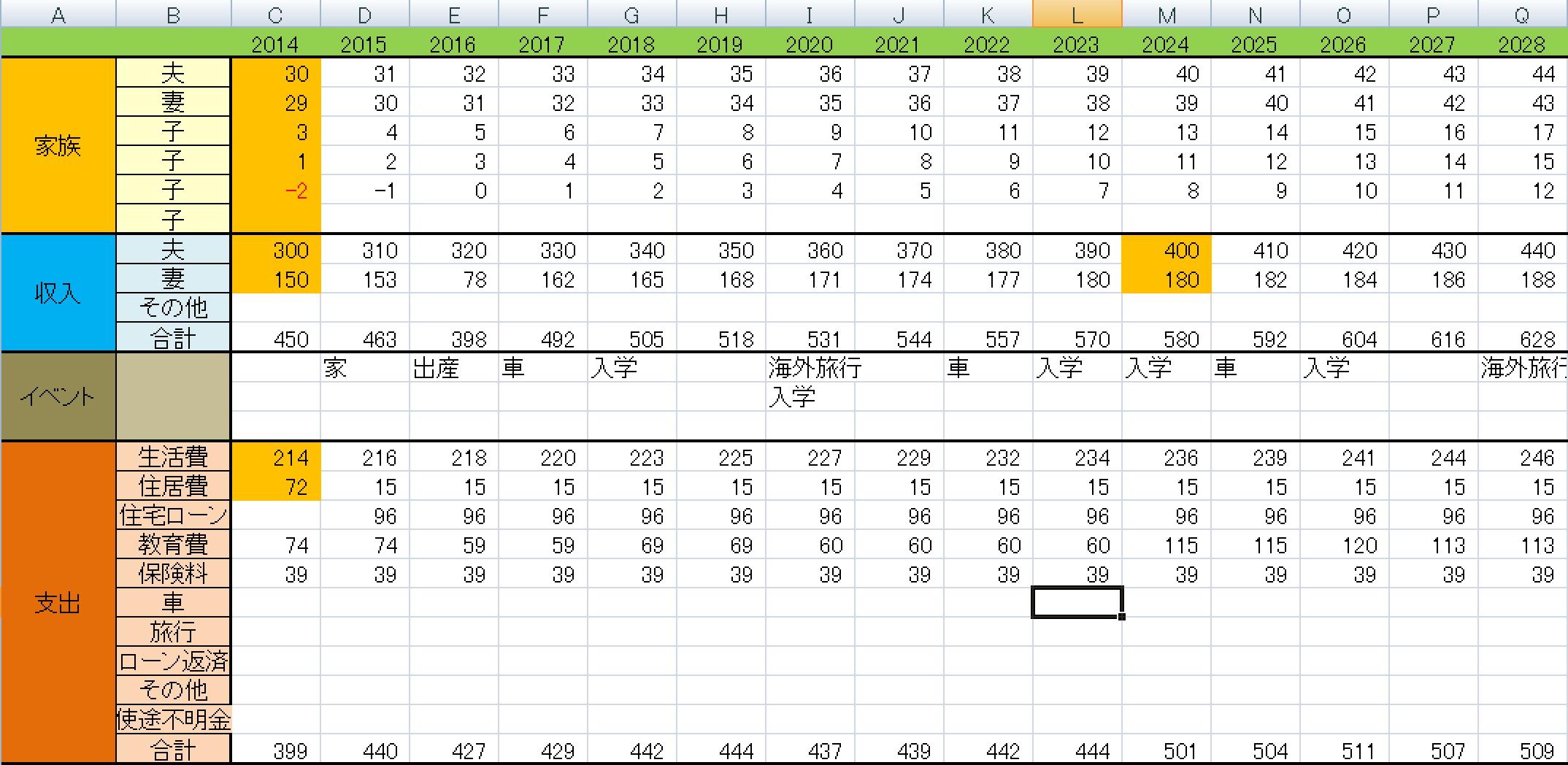 ライフプラン表をエクセルで自作する16手順