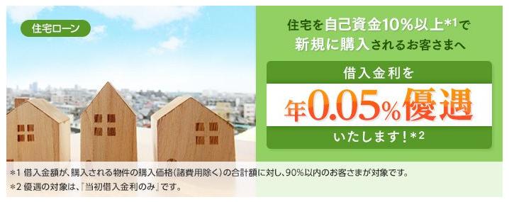 新生銀行の住宅ローンの金利優遇