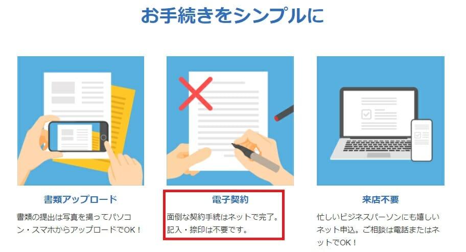 ジャパンネット銀行の住宅ローンの電子契約