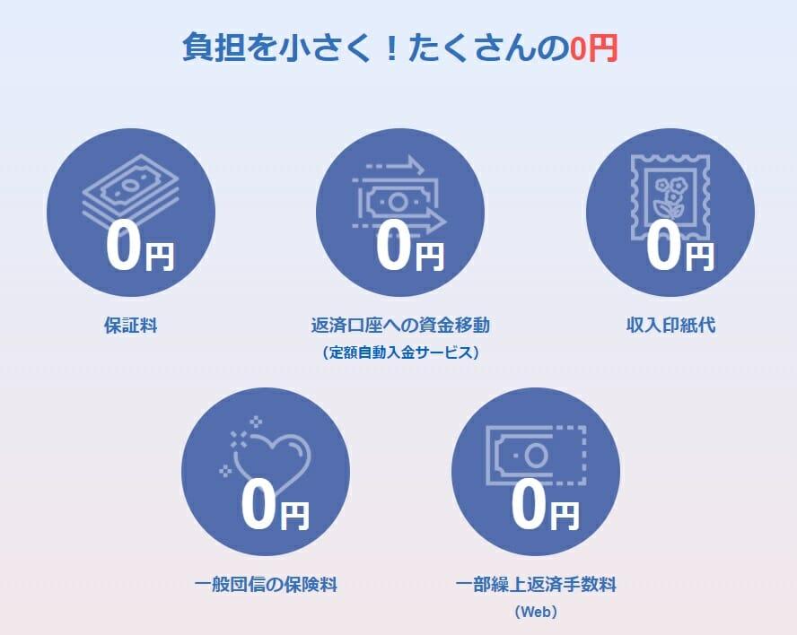 ジャパンネット銀行の諸費用は多くのゼロ円を取り揃えています。
