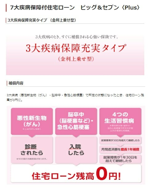 三菱UFJ銀行の7大疾病保障付住宅ローン ビッグ&セブン
