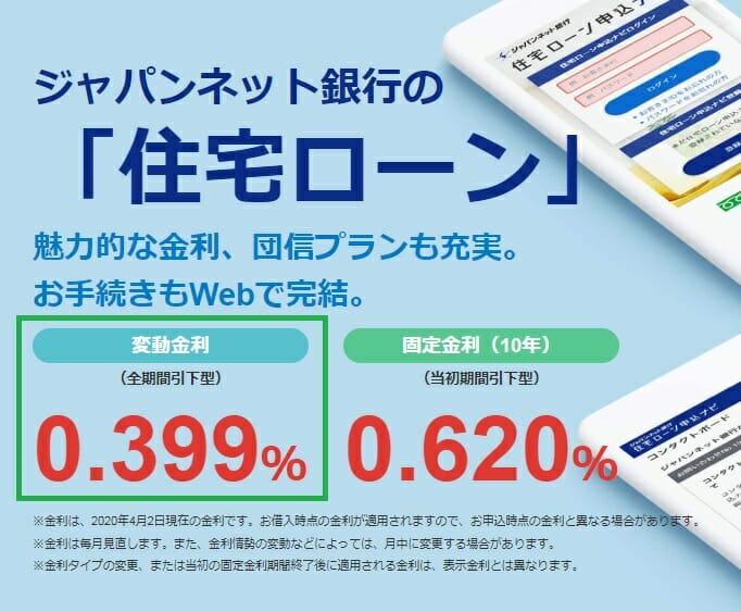 ジャパンネット銀行の2020年4月の住宅ローン金利